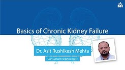 hqdefault - Kidney Failure When To Call A Doctor