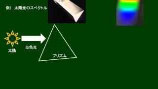 高校物理 光のスペクトル