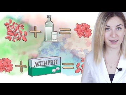 Лекарства и алкоголь: аспирин, парацетамол, ибупрофен