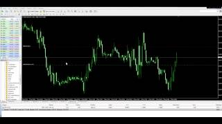 Watch  - No Deposit Bonus Forex