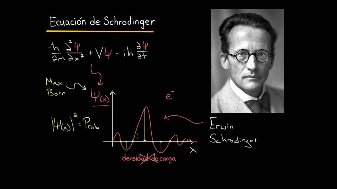 Resultado de imagen de Función de onda de Schrödinger