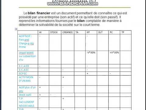analyse financière : bilan financier + commentaire