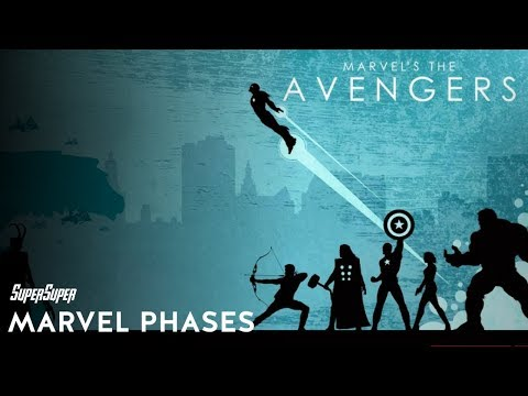 MARVEL PHASE ONE | EXPLAINED IN HINDI | Marvel Timeline Explained