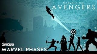 MARVEL PHASE ONE | EXPLAINED IN HINDI | Marvel Timeline Explained