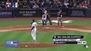 Aroldis Chapman Fastest Pitches [StatCast]