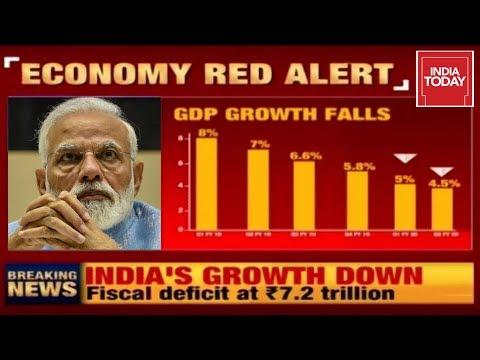 India's GDP Decline