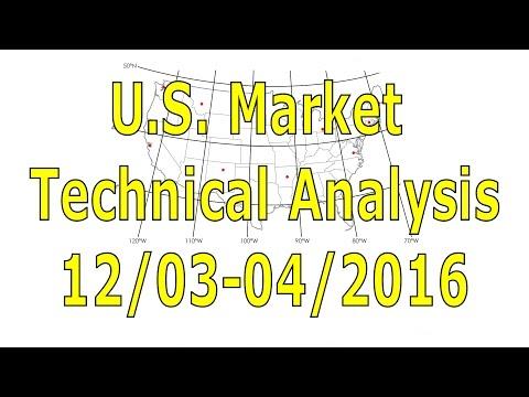[ Part One ] Weekend U.S. Market Analysis Dec 03-04, 2016