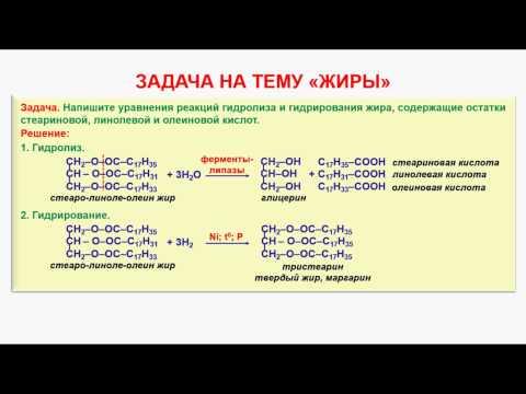 Ингредиенты для производства моющих, косметических средств