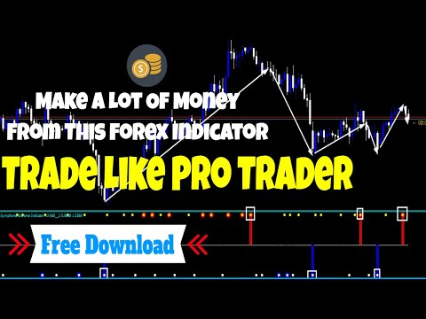 Make A Lot Of Money From This Forex Indicator🔥 Trade Like Pro Traders🔥 Metatrader 4 Indicators🔥🔥🔥
