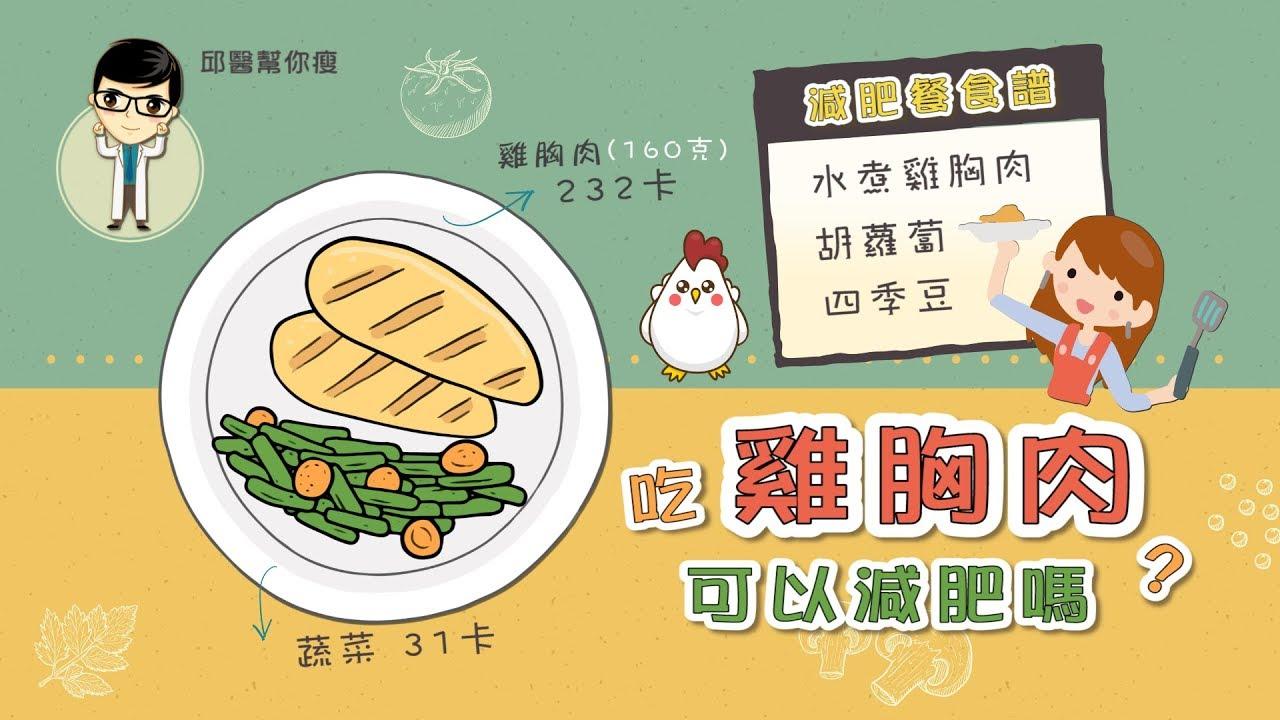 【邱醫幫你瘦】吃雞胸肉可以減肥嗎? - YouTube