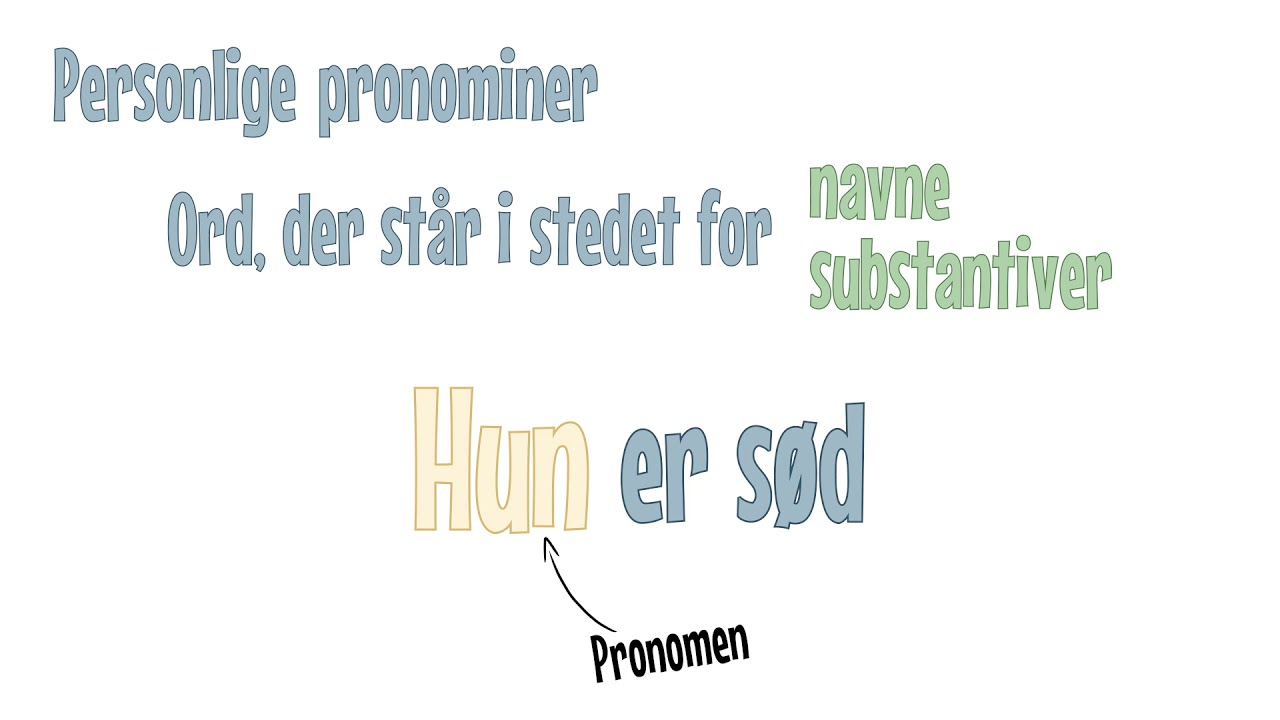Grammatip.com - DSF - Pronominer: Personlige pronominer subjekt