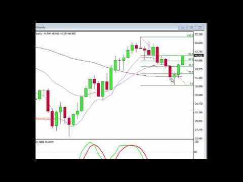 Forex Trading Room - Crude Oil review 8-17-2016