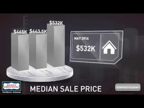 June 2016 Sedona Real Estate Market Update Video