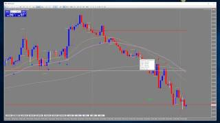 Forex: Scalping London Open With David Franklin