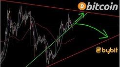 BITCOIN ₿ Last Days to Buy CHEAP BITCOINS ¦ Bitcoin Technical Analysis 01,06,2020