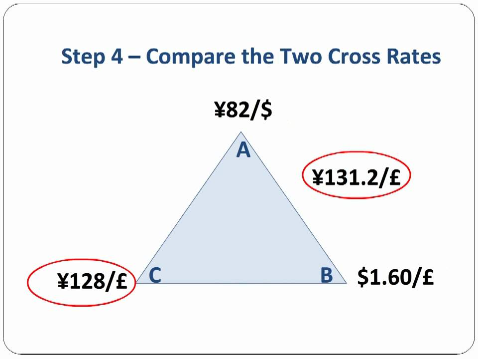Forex triangular arbitrage calculator download