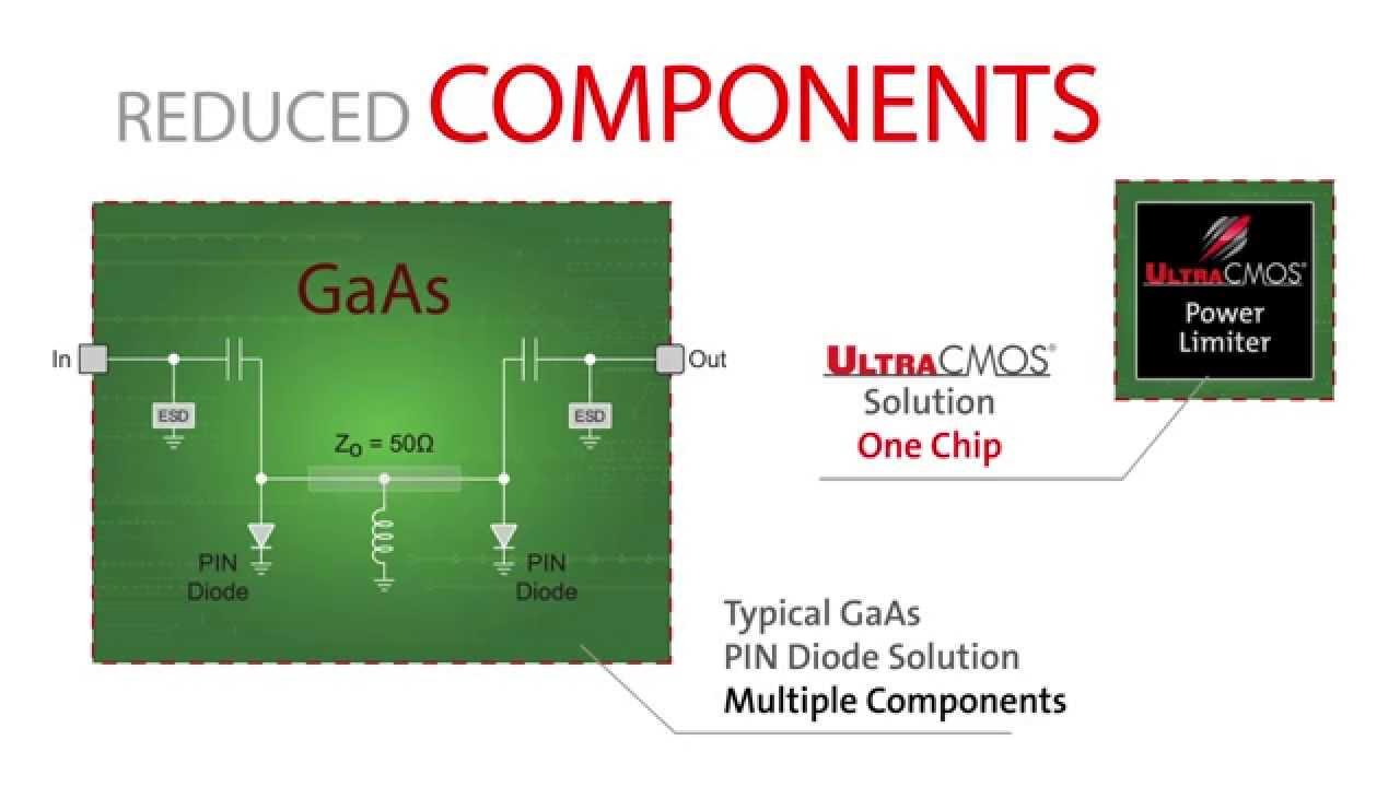 Mccoy Components