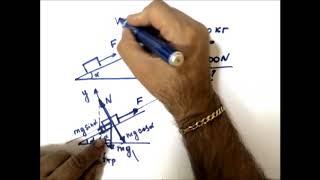 Физика. Динамика. Тело на наклонной плоскости  2