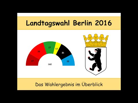 Wahl zum Abgeordnetenhaus in Berlin 2016: Das Wahlergebnis im Überblick (Müller | SPD | CDU | AfD)