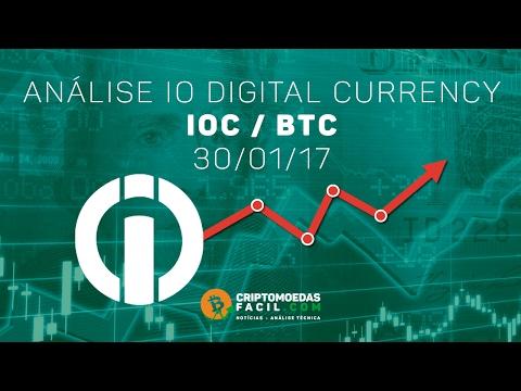 📈 Análise Técnica IO Digital Currency – IOC/BTC - 30/01/2017
