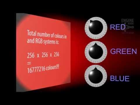 RGB Colour Explained