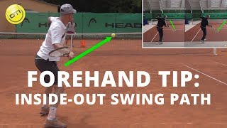 Forehand Inside-Out Swing Path