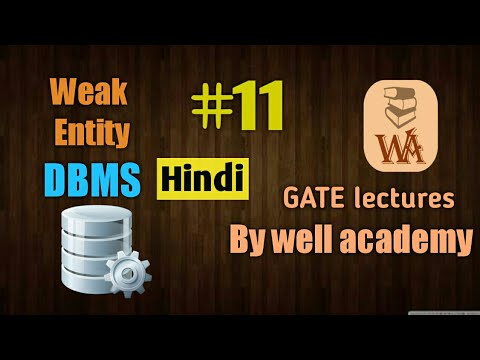 Weak Entity In Dbms Weak Entity In Dbms With Example Dbms Gate