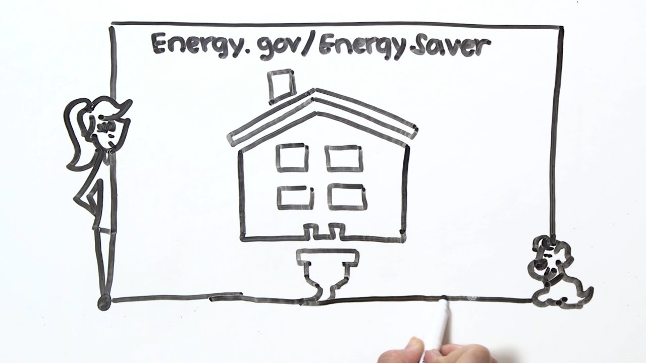 Thermostats | Department of Energy