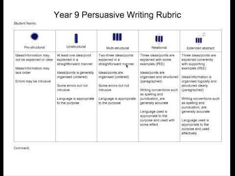 Game Over - Persuasive Writing Rubric