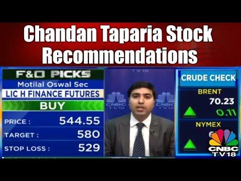 Buy LIC Housing Finance, Hindustan Unilever, Asian Paints: Chandan Taparia