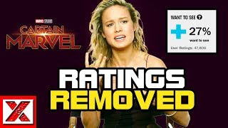 Brie Larson & Captain Marvel's Low Rating Causes Rotten Tomatoes To REMOVE User Ratings