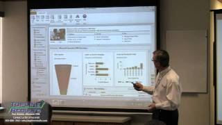 Microsoft Dynamics CRM 2011 Overview Demo