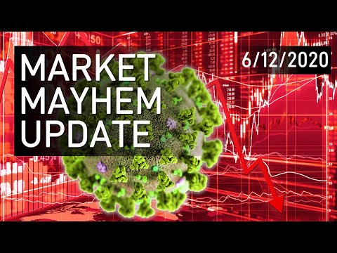 why-did-the-stock-market-drop-last-week?-(market-update:-6.12.2020)