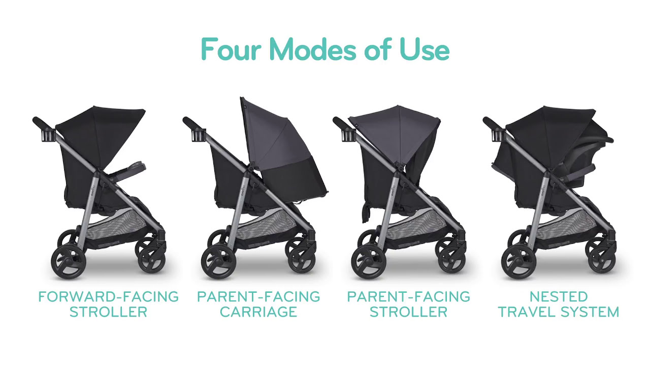 Evenflo Flipside Travel System With Litemax Infant Car Seat Product Tour Evenflobaby 01 03 Hd