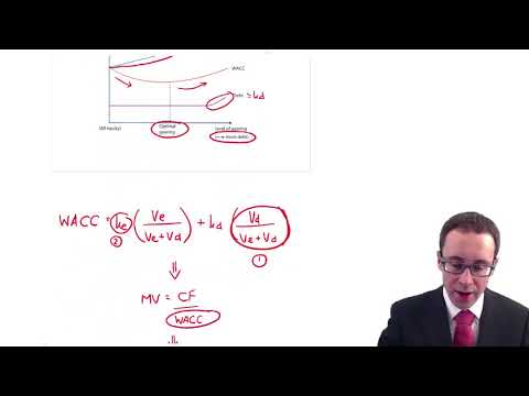 CIMA F3 Capital structure (theories)