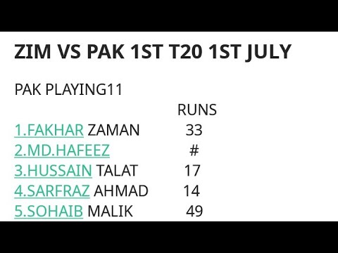 ZIM VS PAK 1ST T20 DREAM11 TEAM TRY SERIES  GRAND LEAGUES PLAYERS AND PLAYING11 NEWS PREDICTION