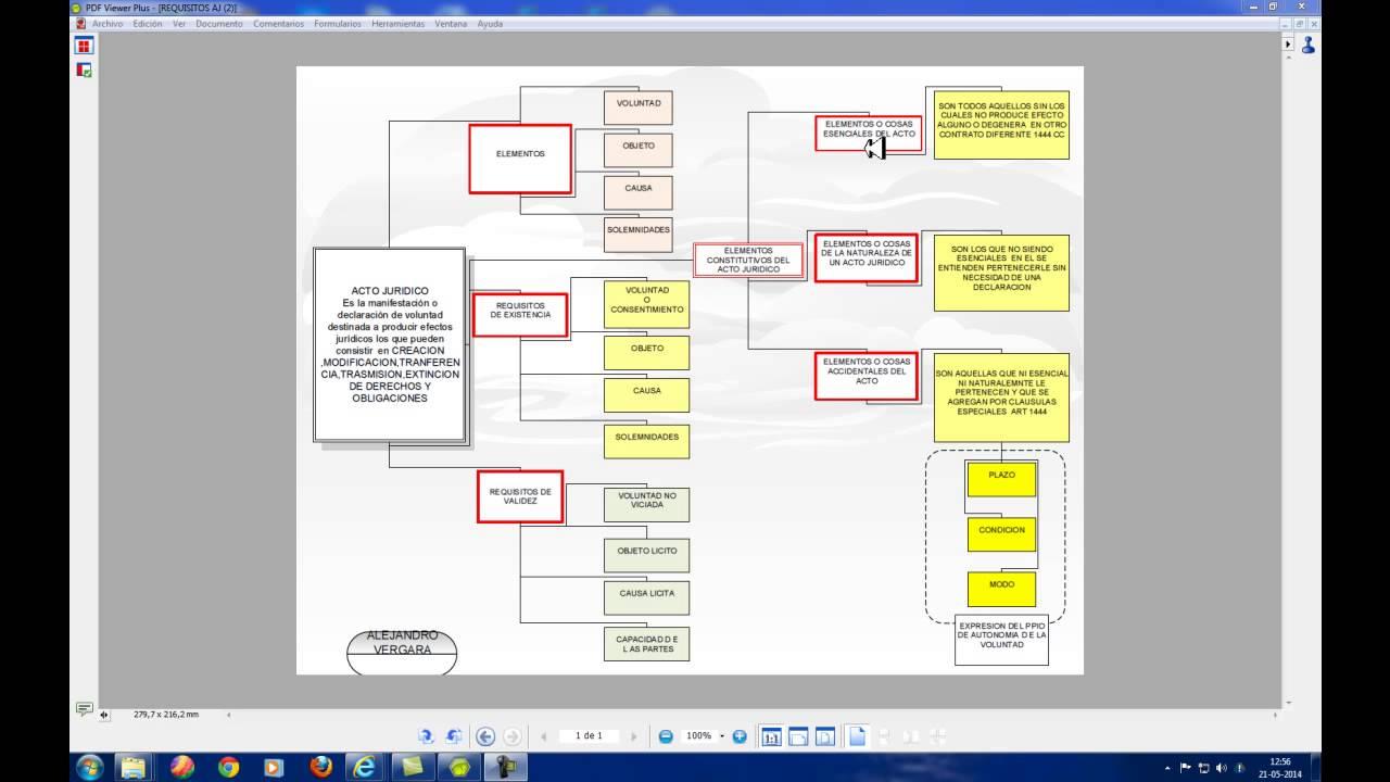 manual de derecho administrativo chileno pdf