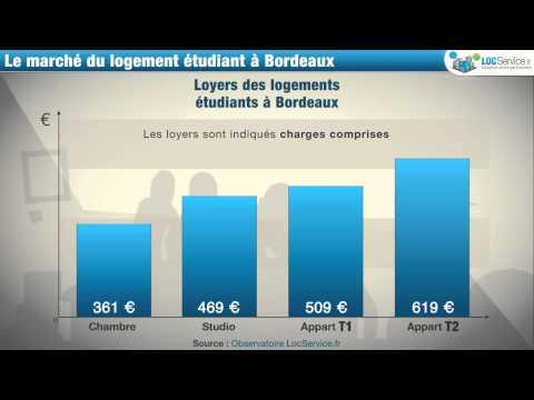 Logement étudiant à Bordeaux : Quel Budget Faut-il Prévoir ?