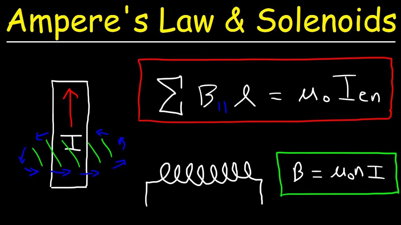 Download Ampere's Law & Magnetic Field of a Solenoid - Physics & Electromagnetism
