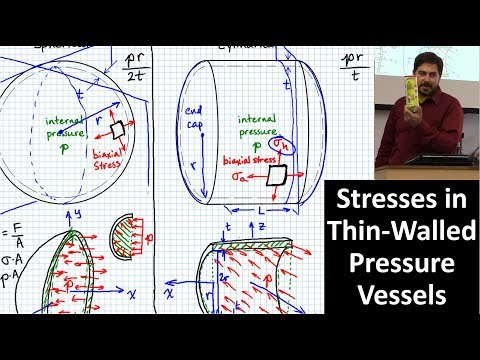 Thin-Walled Pressure Vessels: Spherical Vessel Stress; Axial and Hoop Stresses in Cylindrical Tanks