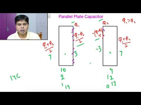 Capacitor - 2 Parallel Plate Capacitor Theory