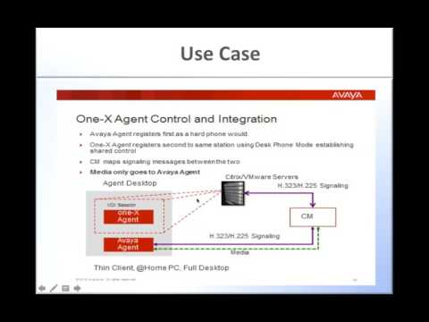 Webinar Wednesdays: Avaya Agent for Desktop