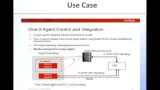 Webinar Wednesdays: Avaya Agent for Desktop