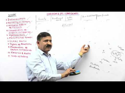 #6- Functional Groups- Carbon & Its Compounds- Dr. P.C Das- Class 10th