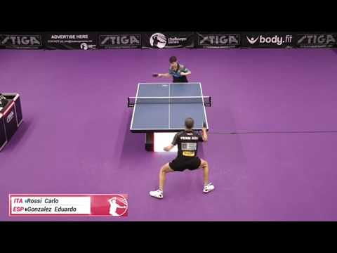 Carlo Rossi Vs Eduardo Gonzales (Challenger Series September 10th 2019 Group Match)