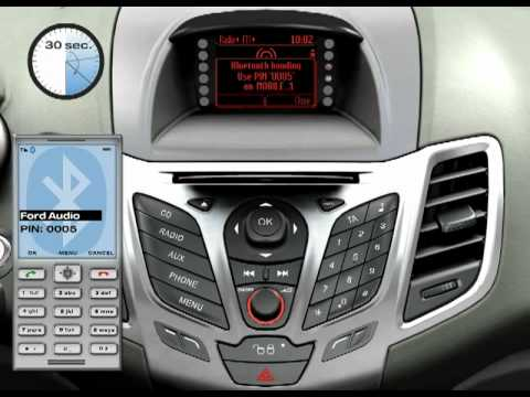 Ford Fiesta Mobile Phone Connection