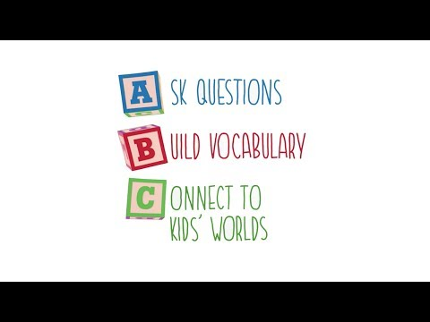 The ABCs of Active Reading