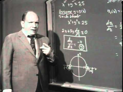 mit opencourseware calculus revisited Mit opencourseware is a web-based publication of virtually all mit course  content ocw is open and available to the world and is a permanent mit activity.