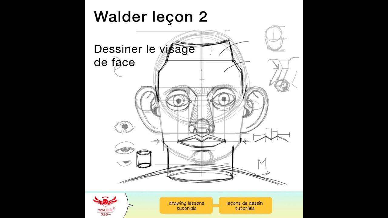 Comment Dessiner Le Visage De Face, Portrait