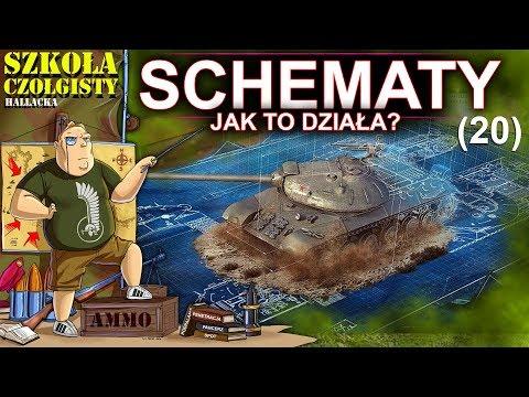 Szkola Czolgisty - Schematy - Jak To Działa - World Of Tanks